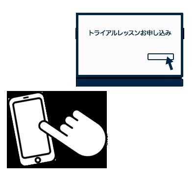 申し込みイメージ